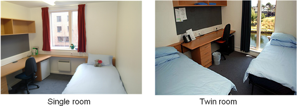 Cheap One Night Room In London